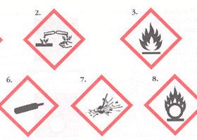 A vegyi termékek új osztályozása (CLP)